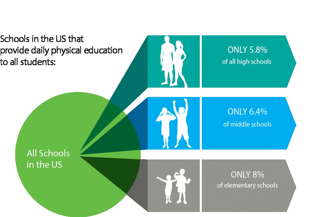 ۰۱۳۳-children-schools-lack-physical-education