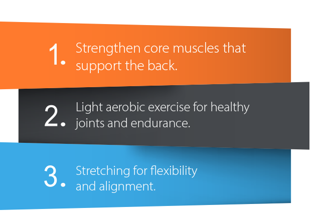 0110-strengthen-back-muscles-fascia-reduce-stress-massage-bellicon